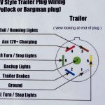 7 Pin Trailer Ke Wiring Diagram For   Wiring Data Diagram   Trailer Wiring Diagram 5 Pin