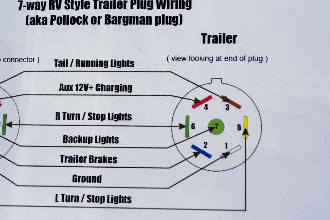 7 Pin Trailer Ke Wiring Diagram For - Wiring Data Diagram - Trailer Wiring Diagram With Electric Brakes