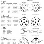 7 Pin Trailer Plug Wiring Diagram   Freebootstrapthemes.co •   Ford 7 Pin Trailer Wiring Diagram