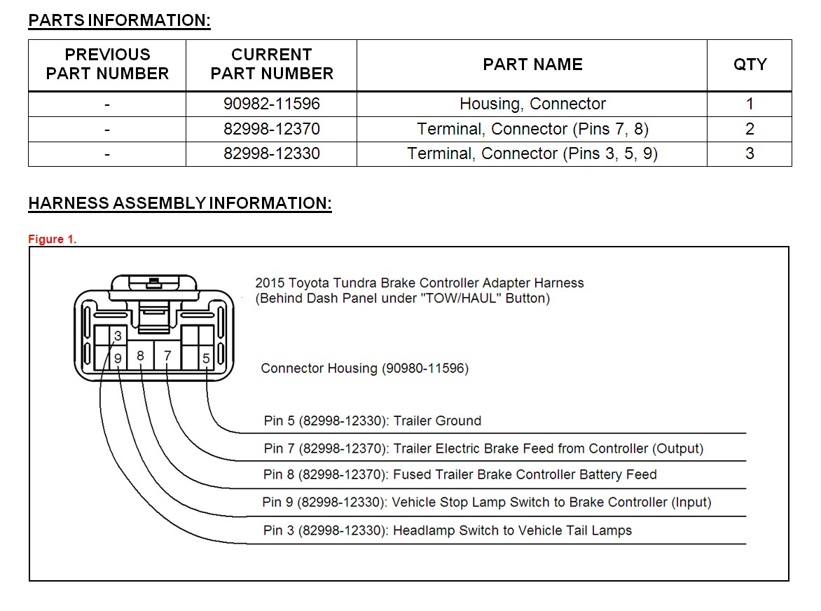 7 Pin Trailer Plug Wiring Diagram Toyota Tundra 2007 | Wiring Library - 07 Tundra Trailer Wiring Diagram