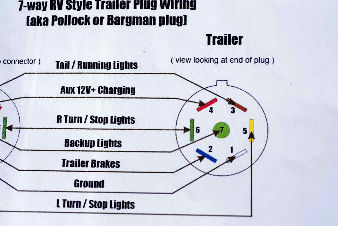 7 Pin Trailer Wiring Diagram Abs | Wiring Diagram - Trailer Lights Wiring Diagram