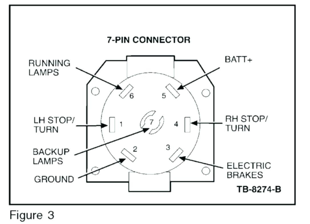 7 Pin Trailer Wiring Diagram Abs | Wiring Library - Semi Trailer Wiring Diagram With Abs