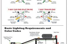 7 Pin Trailer Wiring Diagram Commercial With 6 Way – Tryit – Trailer Wiring Diagram 6