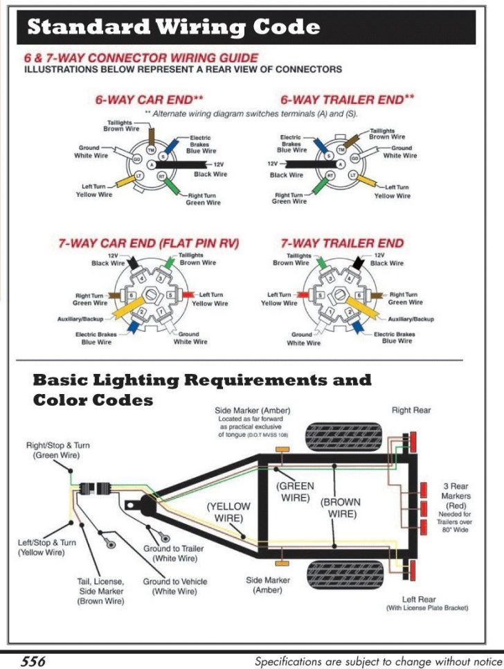 Wiring Diagram For 7 Way Trailer