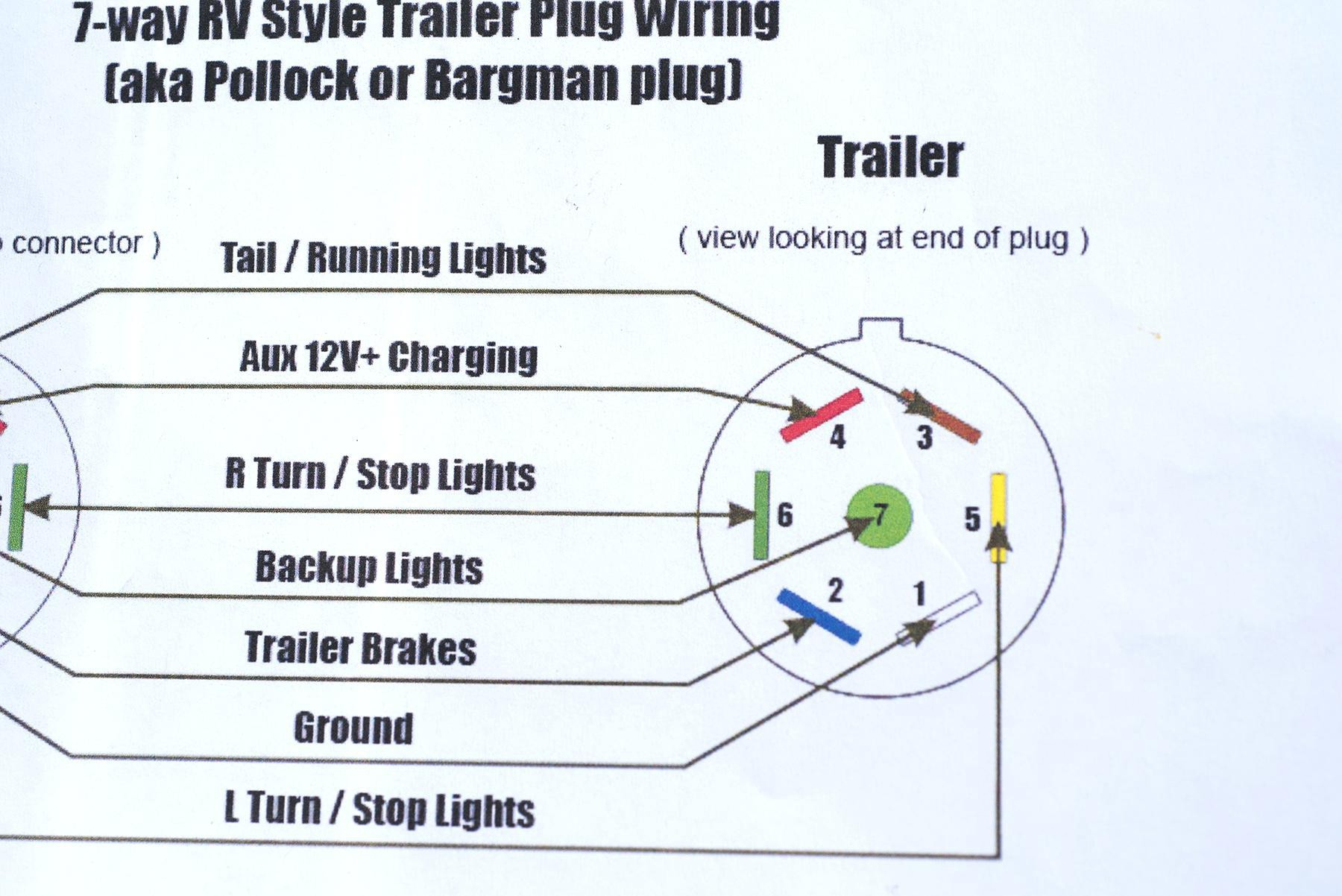 7 Pin Trailer Wiring Harness - Data Wiring Diagram Site - Trailer Light Wiring Diagram 7 Way