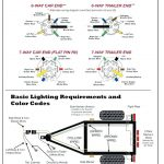7 Pin Wiring Schematic | Wiring Library   Trailer Wiring Diagram South Africa
