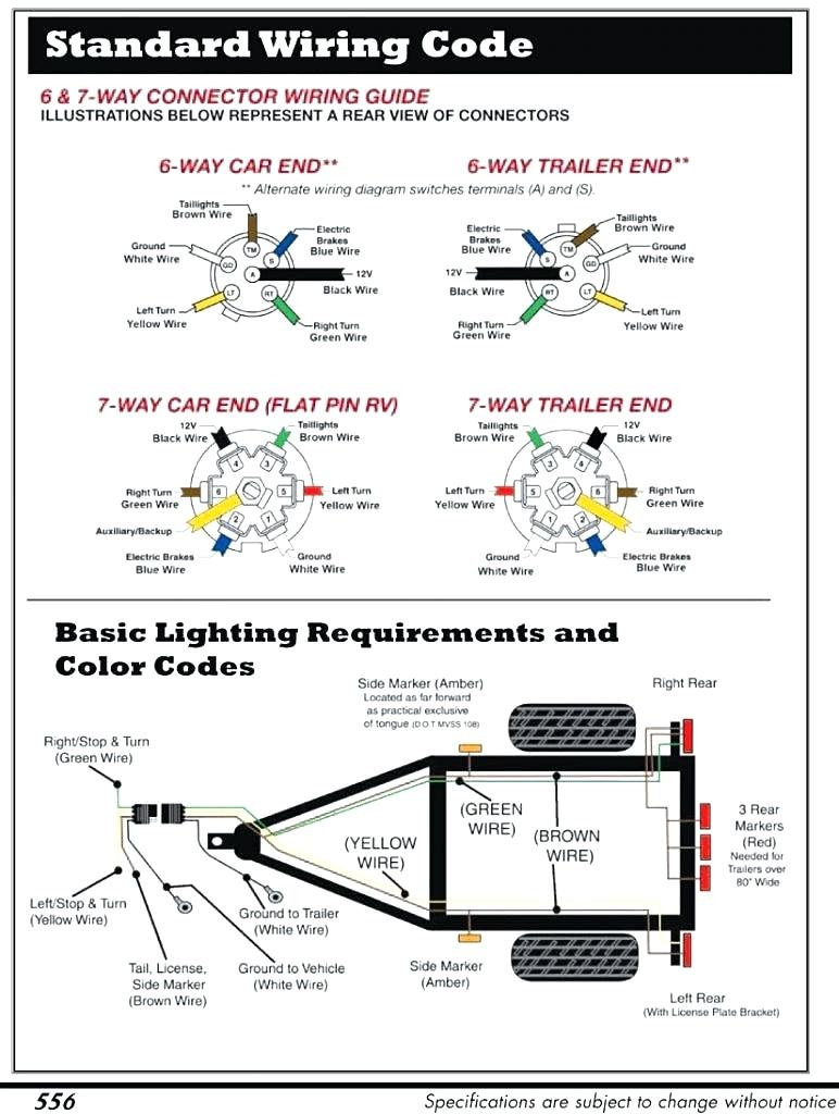 7 Pin Wiring Schematic | Wiring Library - Trailer Wiring Diagram South Africa