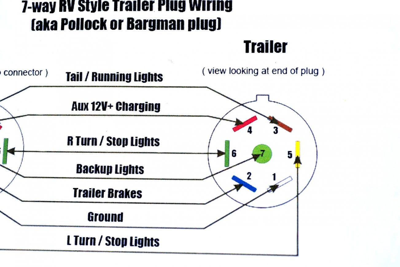 7 Prong Plug Wiring Diagram - Today Wiring Diagram - 5 Pin Trailer Plug Wiring Diagram