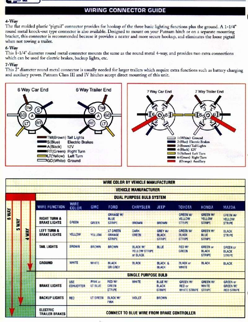 7 Prong Trailer Wiring Diagram - Diagram Stream - Trailer Wiring Diagram 7 Pin Round South Africa