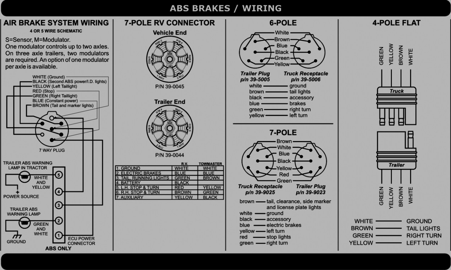 7 Round Rv Connector Wiring Diagram | Wiring Library - 7 Pole Trailer Wiring Diagram