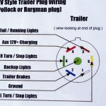 7 Round Trailer Wiring Diagram On Truck | Wiring Diagram   Semi Trailer Plug Wiring Diagram 7 Way