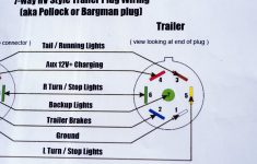 7 Round Trailer Wiring Diagram On Truck | Wiring Diagram – Trailer 4 Wiring Diagram