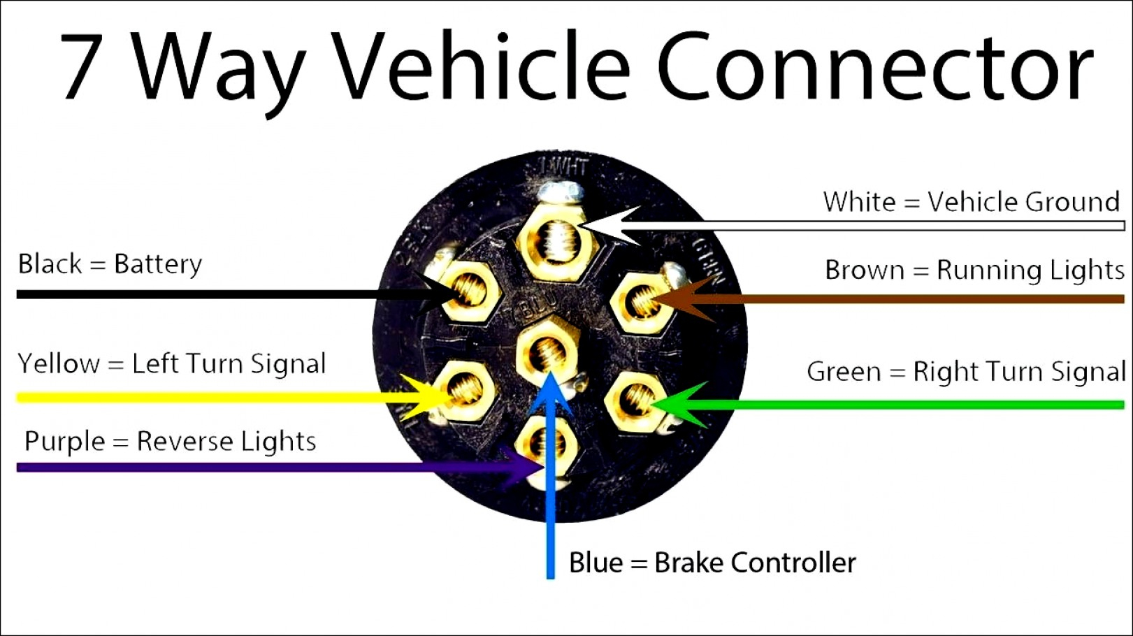 7 Round Trailer Wiring Diagram - Wiring Diagrams Hubs - Wiring A 7 Way Trailer Connector Diagram