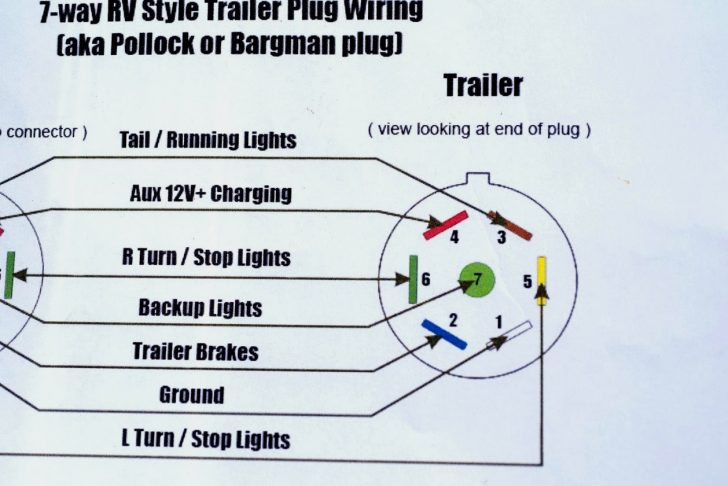 Trailer Wiring Diagram Brake-Away