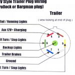 7 Rv Plug Diagram   Wiring Diagrams Hubs   Wiring Diagram For A Trailer Socket