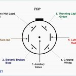 7 To Wire Diagram | Wiring Library   Seven Way Trailer Wiring Diagram