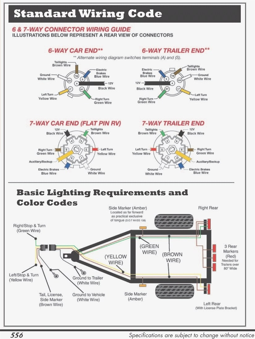 Cool 7 Way Electrical Wire Diagram Wiring Diagram Trailer Plug Wiring Wiring Cloud Rectuggs Outletorg