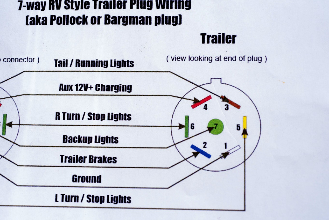 7 Way Light Diagram - Today Wiring Diagram - 7 Pin Round Trailer Connector Wiring Diagram