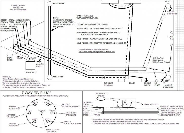 7 Pin Plug Wiring Diagram For Trailer
