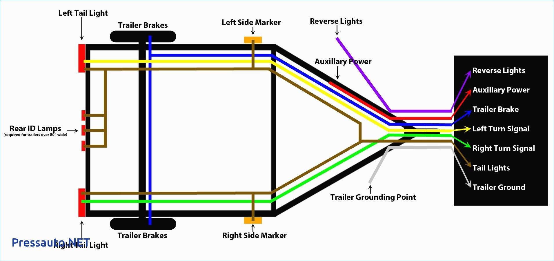 7 Way Plug Wiring Diagram Bargman Trailer Light Unconventional With - Trailer 7 Plug Wiring Diagram