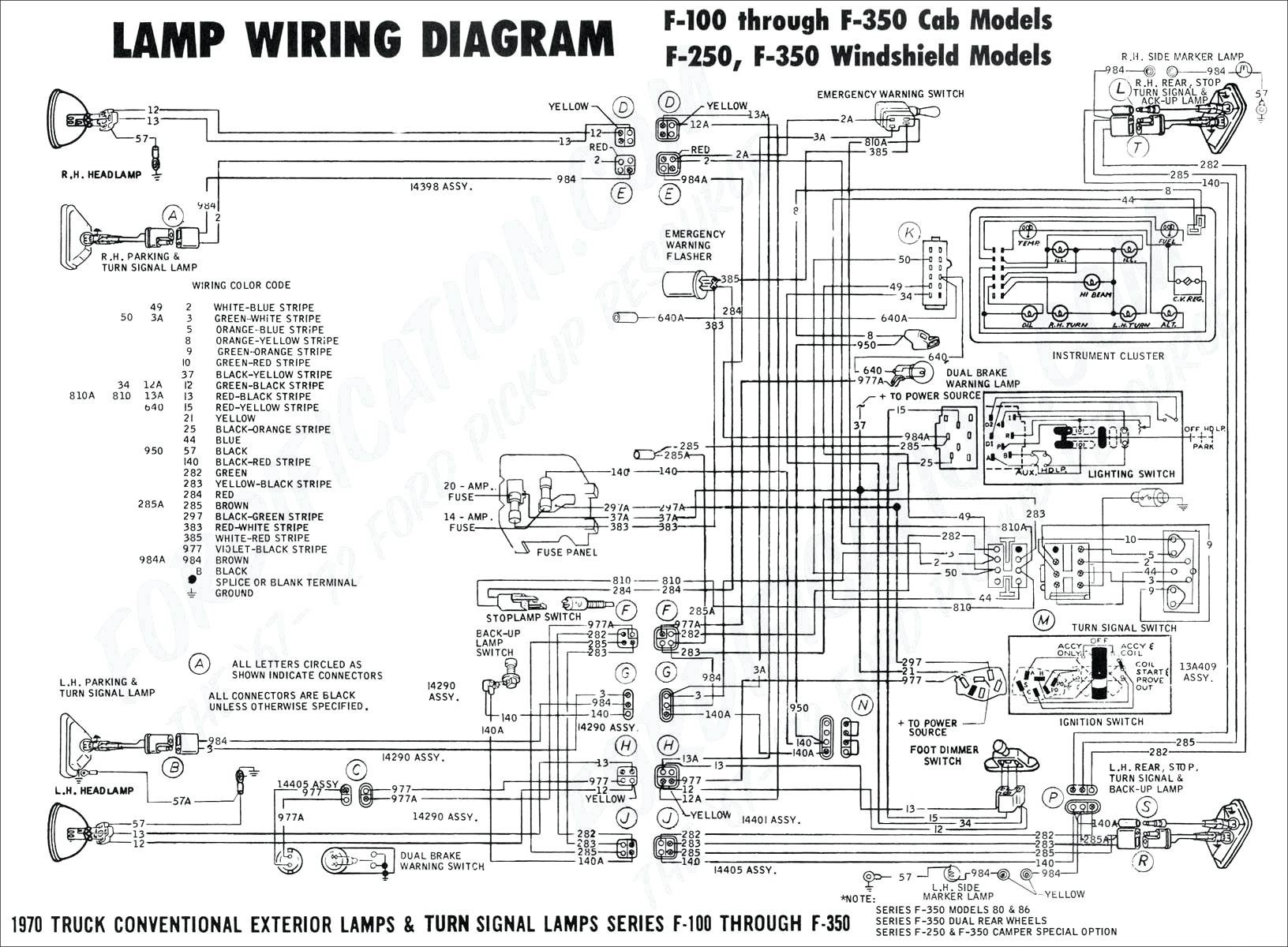 7 Way Rv Plug Diagram - Wiring Diagram Online - Ford Trailer Wiring Diagram 7 Way