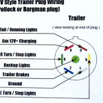 7 Way Semi Trailer Plug Wiring Diagram   Trusted Wiring Diagram   Semi Trailer Wiring Diagram 7 Way