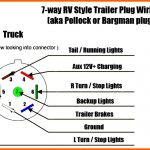 7 Way Tractor Trailer Plug Wiring Diagram | Wiring Diagram – 7 Way Trailer Wiring Diagram Chevy