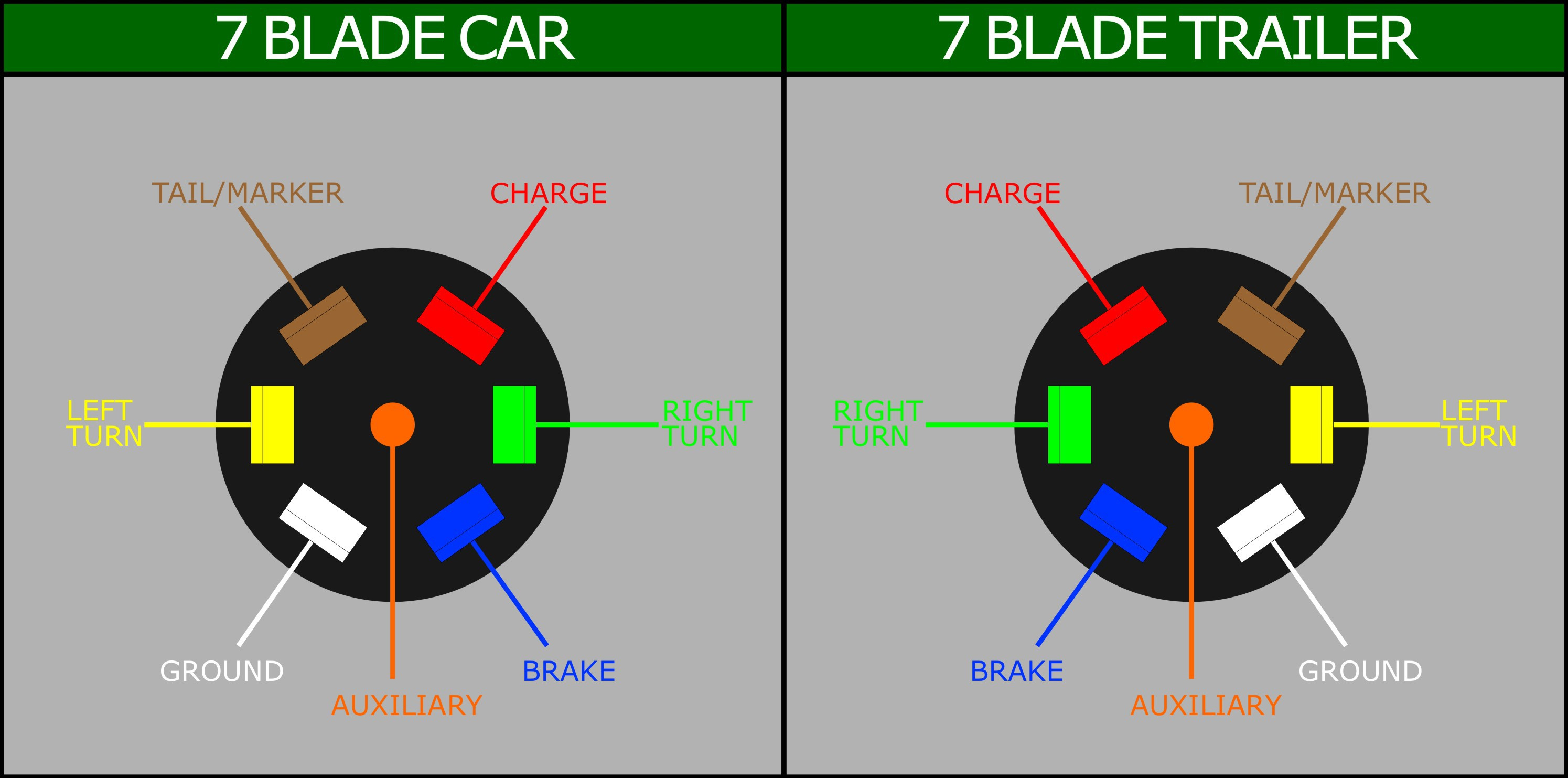 7 Way Trailer Plug Wiring Diagram Ford Lovely Trailer Light Plug - Ford 7 Way Trailer Plug Wiring Diagram