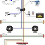 7 Way Trailer Plug Wiring Diagram | Wiring Library   Trailer Wiring Diagram 7 Way Break Away