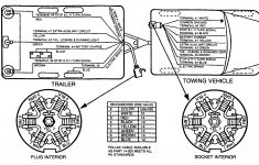 7 Way Trailer Wiring Diagram With Brakes – Zookastar – 7 Pin Trailer Brake Wiring Diagram