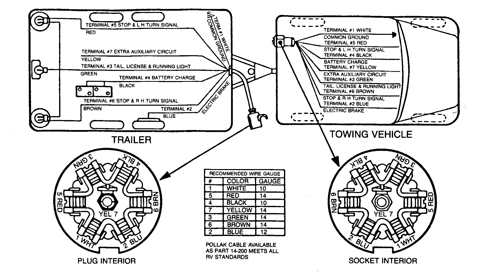 7 pin trailer wiring diagram with ke and breakaway | Trailer ...