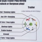 7 Way Wire Harness | Wiring Library   Trailer Plug Wiring Diagram 7 Pin