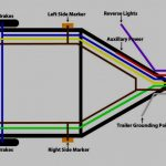 7 Way Wiring Diagram Cargo | Wiring Diagram   4 Way Trailer Plug Wiring Diagram