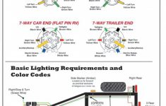 Trailer Wiring Diagram 7 Way With Breakaway