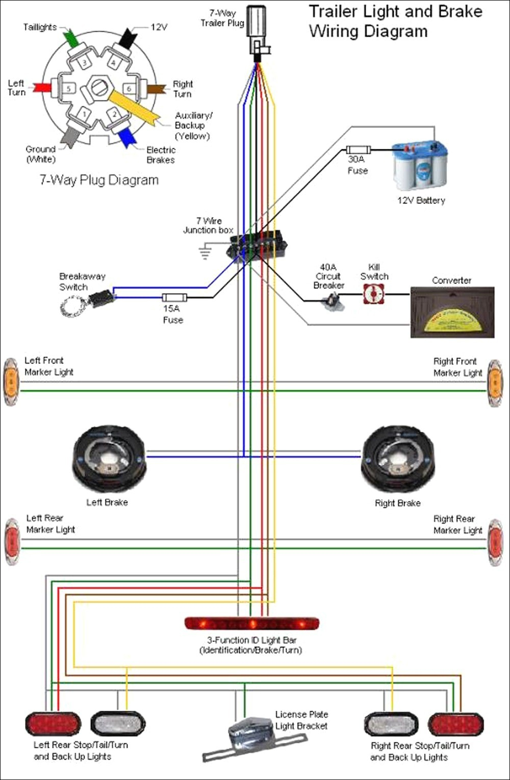 7 Wire Harness | Wiring Diagram - 7 Pin Trailer Wiring Diagram Electric Brakes