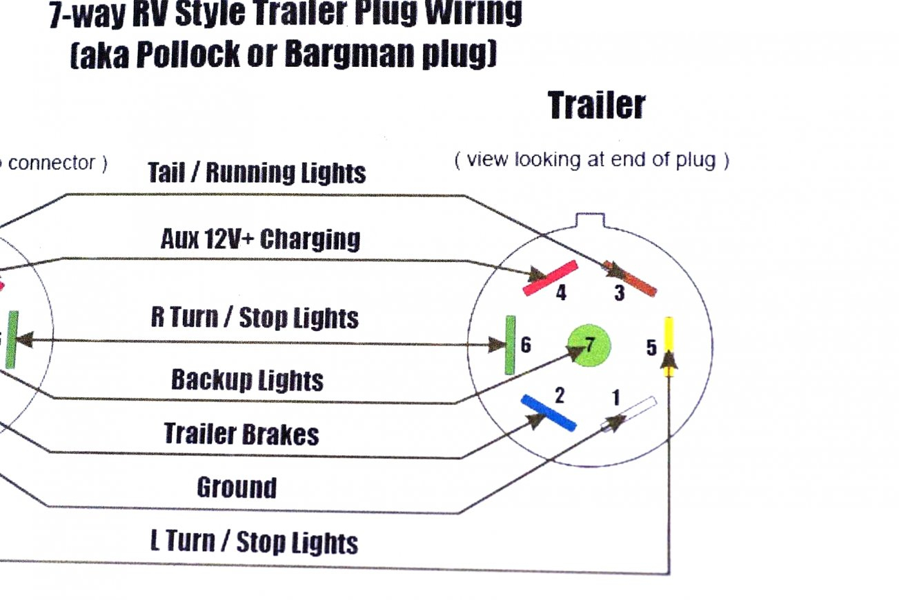 7 Wire Rv Plug - Data Wiring Diagram Schematic - 7 Wire To 4 Wire Trailer Wiring Diagram
