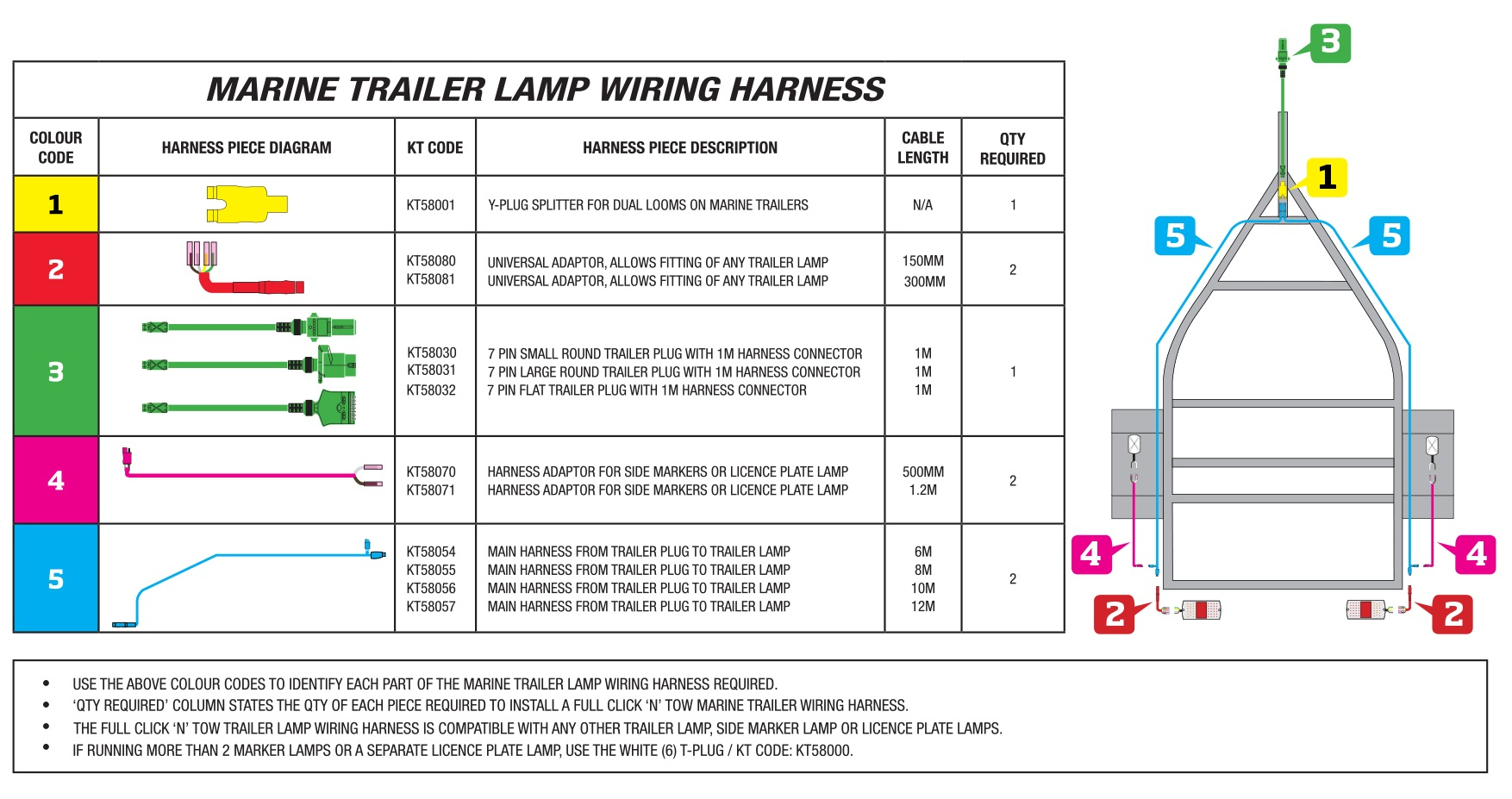 7 Wire Trailer Wiring Diagram Dodge Best Way 10 1 | Hastalavista - 7Way Trailer Wiring Diagram