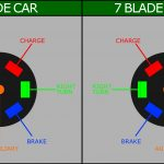 7 Wire Wiring Harness Diagram | Manual E Books   Trailer Electrical Wiring Diagram