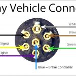 7 Wire Wiring Harness Diagram   Wiring Diagram Explained   Trailer Wiring Plug Diagram 7