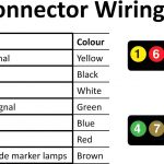 7Way Trailer Wiring Diagram Ripping Rv Connector | Releaseganji   7Way Trailer Wiring Diagram