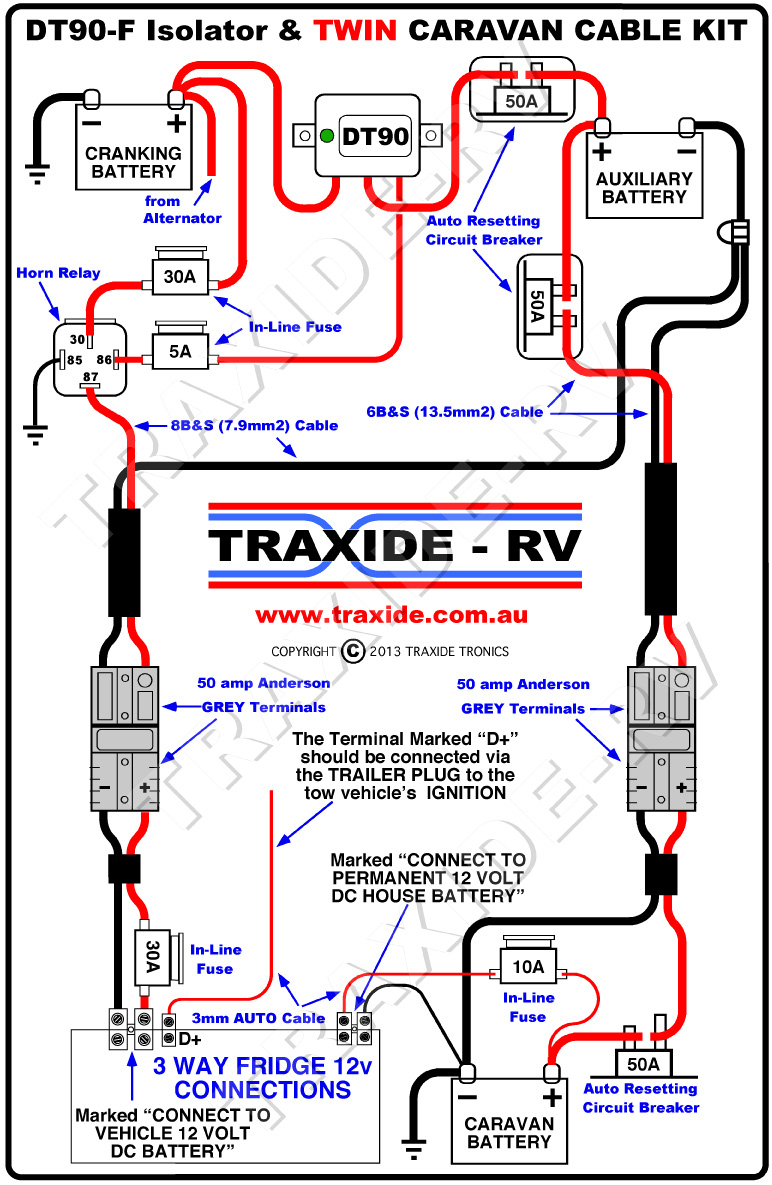 9 Pin Rv Wiring Diagram - Bahaylupa.co • - Trailer Wiring Diagram 9 Pin
