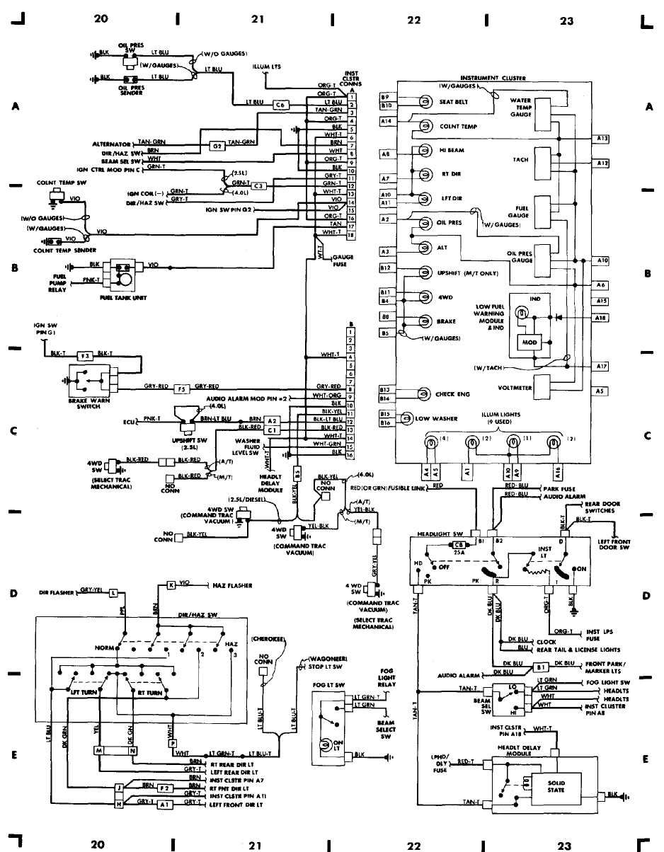 91 Jeep Cherokee Ac Wiring | Wiring Diagram - 1998 Jeep Grand Cherokee Trailer Wiring Diagram