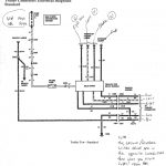 95 F250 Fuse Box | Wiring Library   F150 Trailer Wiring Diagram