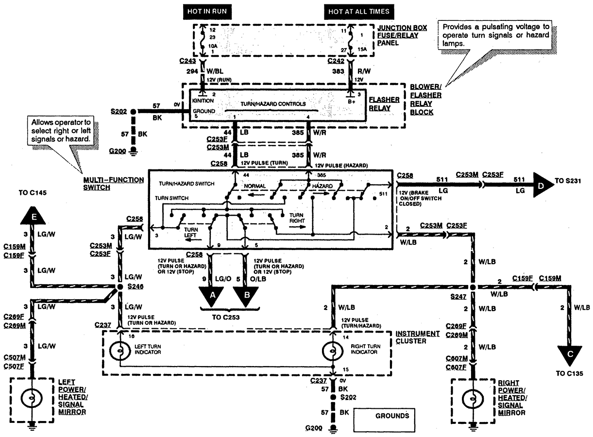 1996 Ford F250 Trailer Wiring Diagram
