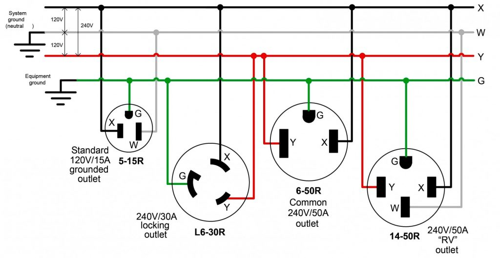 A 4 Prong Stove Schematic Wiring Diagram - Today Wiring Diagram - 7  Prong Stove Wiring Diagram on electric stove diagram, stove repair, stove oven not working, stove timer, stove heater, stove wire, stove fan diagram, stove door, stove burner element, stove accessories, stove controls, stove clock, stove safety, stove switch, stove components diagram, stove thermostat replacement, stove coil, stove plug, stove parts diagram, kenmore range parts diagram,