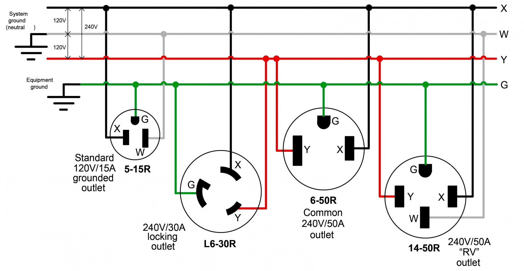 A 4 Prong Stove Schematic Wiring Diagram - Today Wiring Diagram - 7 Pin To 4 Pin Trailer Wiring Diagram