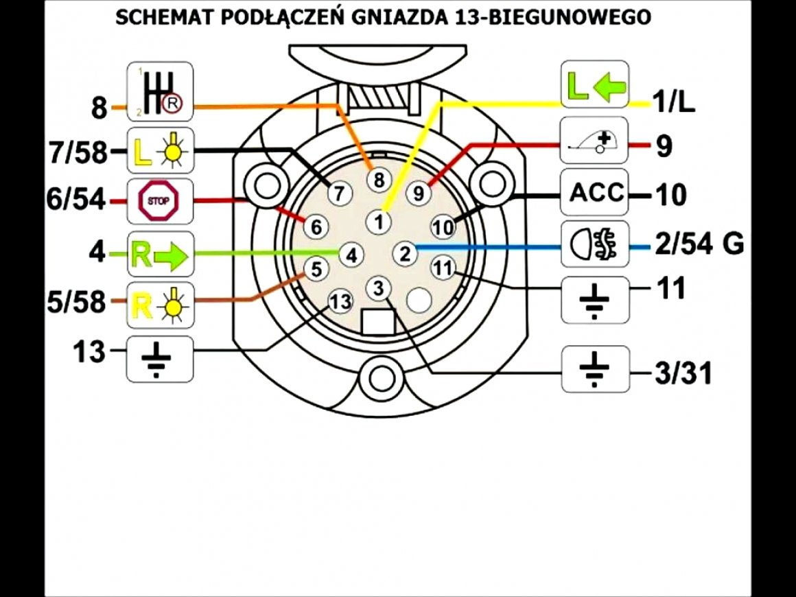 Amazing Towbar Wiring Diagram 13 Pin Electrics 7 Library 27 Trailer - Trailer Wiring Diagram 13 Pin