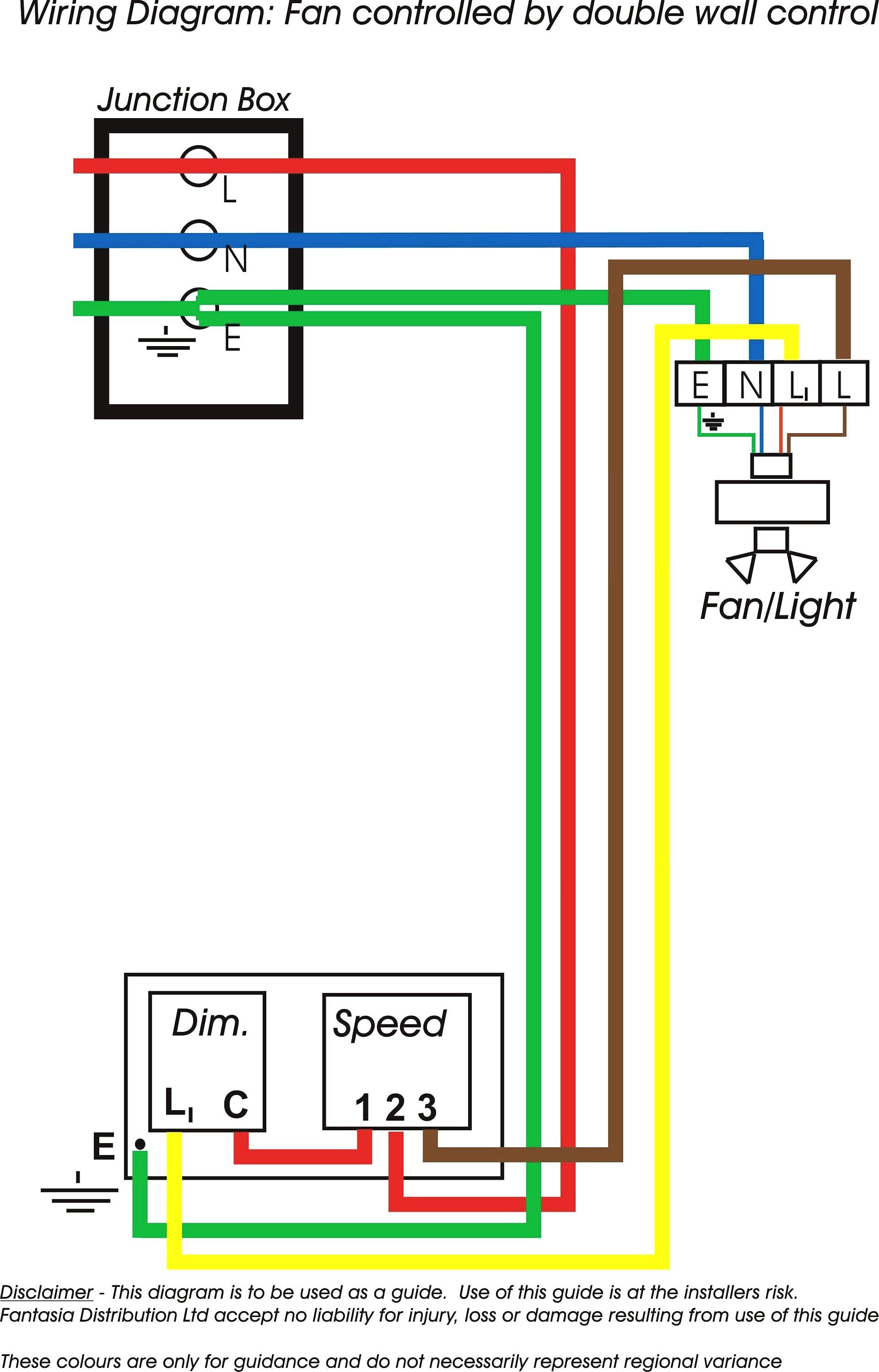 Ashley Junction Box Wiring Diagram | Wiring Diagram - Trailer Junction Box Wiring Diagram