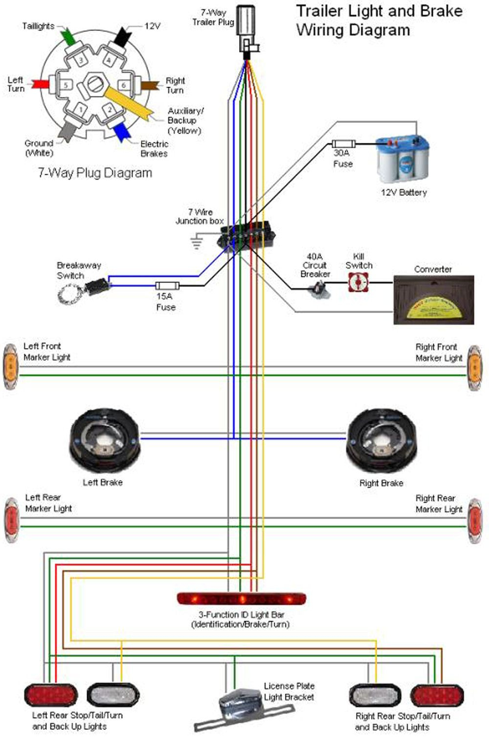 Auxiliary With Tail Lights And Electric Brakes 7 Pin Trailer Wiring - Trailer Brake Wiring Diagram 7 Way