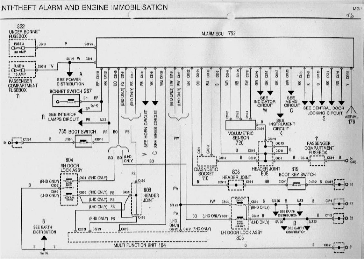 Awesome Water Pump Wiring Diagram Single Phase 3 Wire Submersible - 4 Wire Trailer Wiring Diagram Pdf